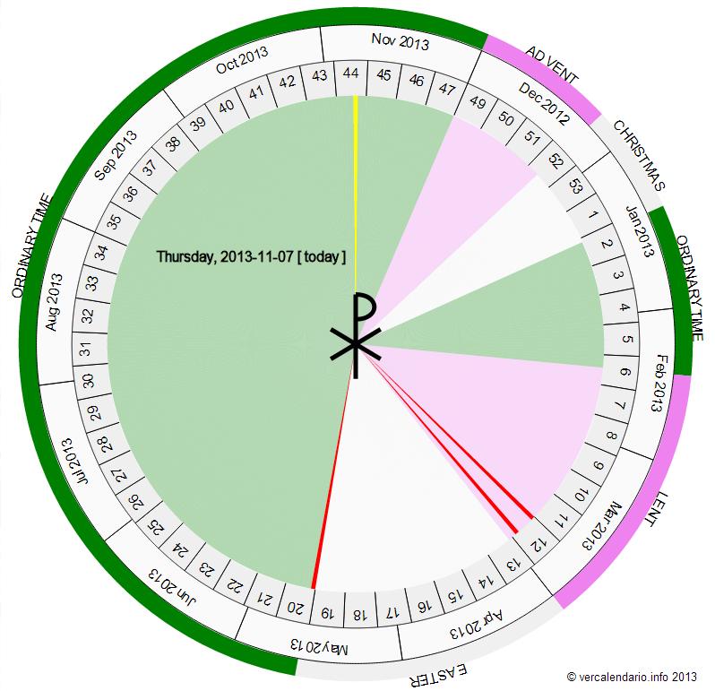 Catholic Calendar | Calendar Template 2016