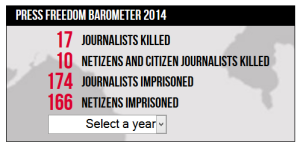 Reporters Without Borders - World Press Freedom Barometers for 2104.