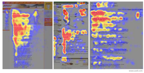 Eye tracking heat map studies by Jakob Nielsen.