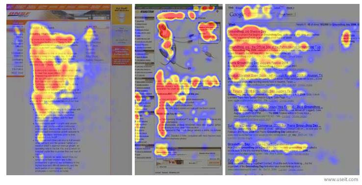 Eye tracking heat map studies by Jakob Nielsen.