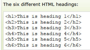 WordPress headings in the text editor