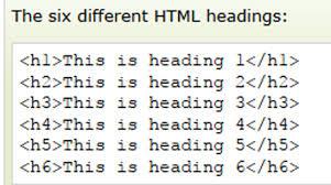 WordPress headings in the text editor