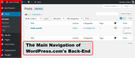 A picture highlighting the main navigation of WordPress.com's back-end in red.